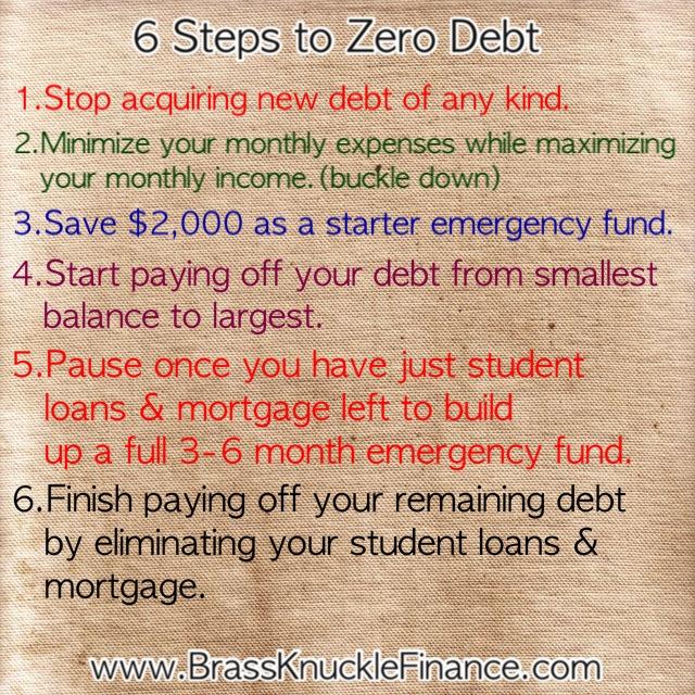 6 steps BKF